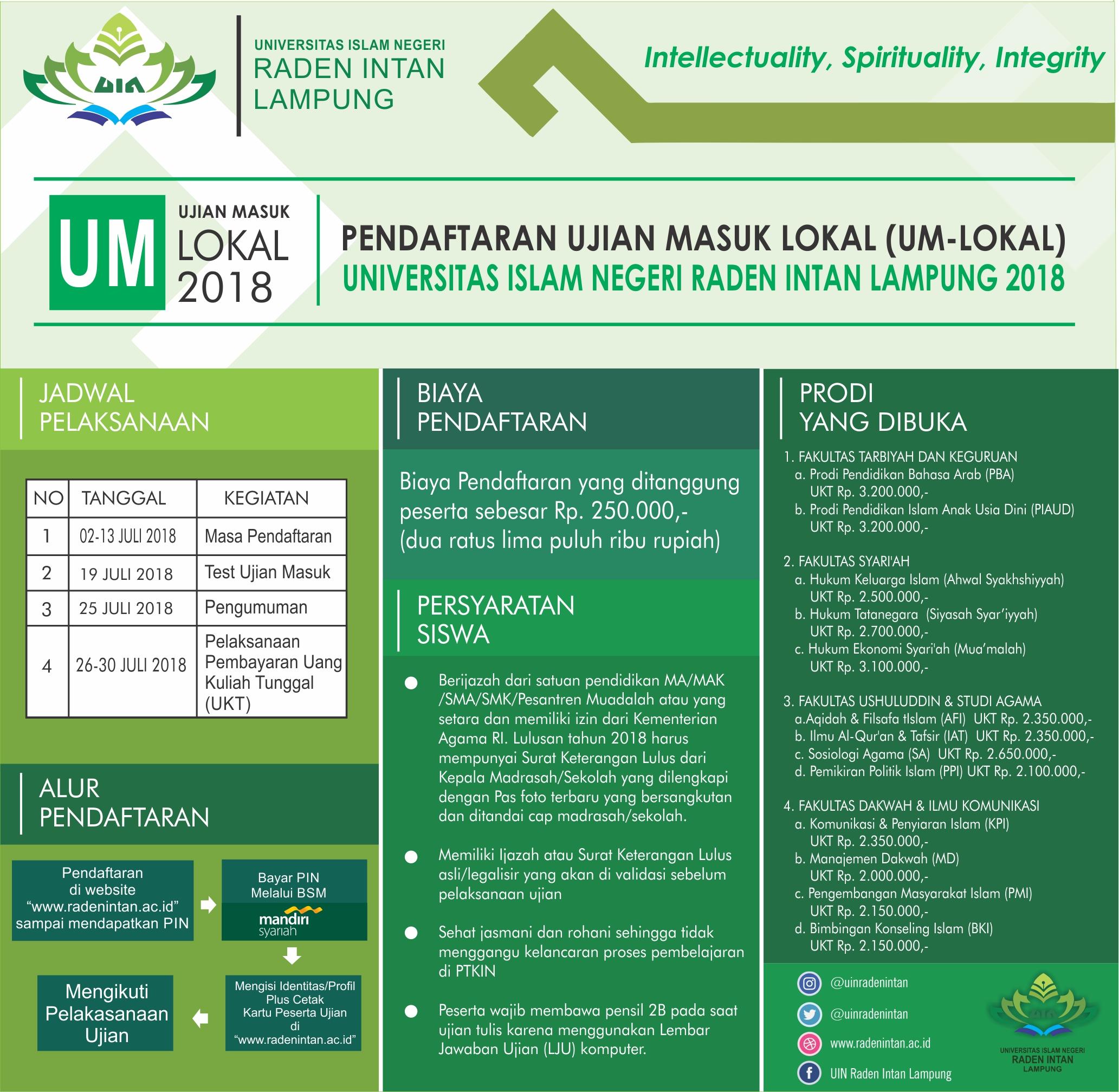 Semua Announcement Universitas Islam Negeri Raden Intan Lampung Uin Raden Intan Lampung